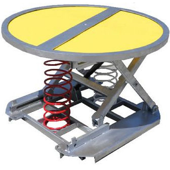 Palift Pallet Loading Turntable
