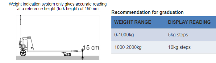 Weigh scale pallet jack ratings.