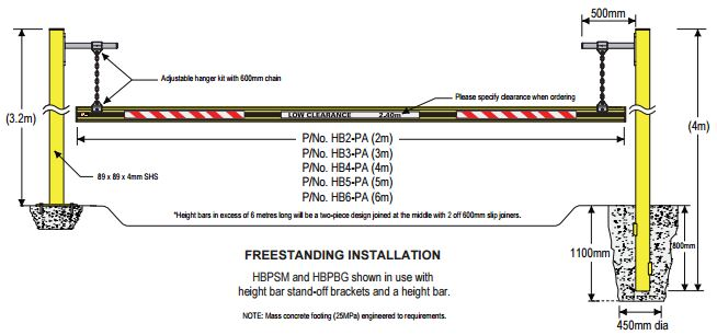 Height Bars Car Park Restriction Suspended Vehicle Roof