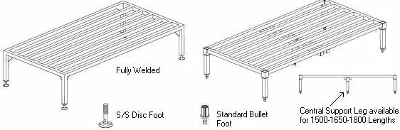 DUNNAGE SHELVING