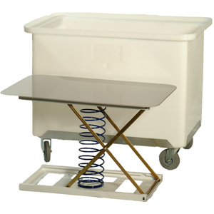 Cox Mobile Polycon Tub with Rising Base